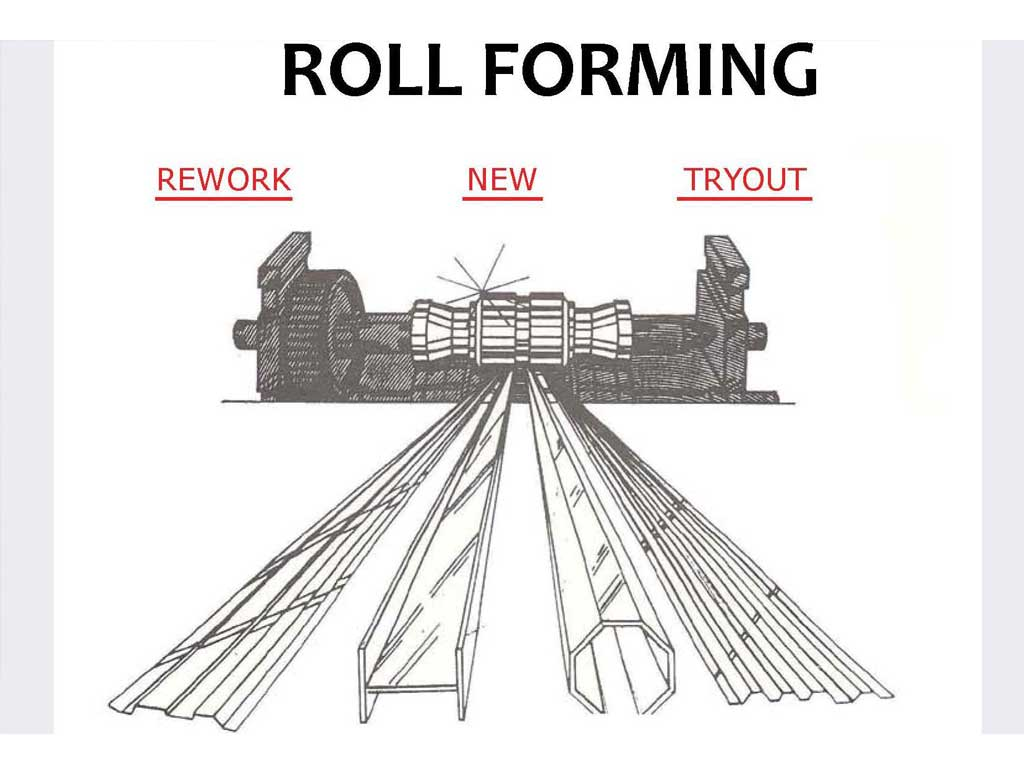 Roll Forming Tooling Roll Form Tooling